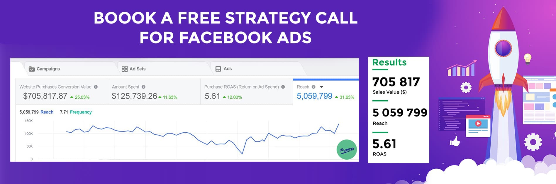 free trial facebook ads