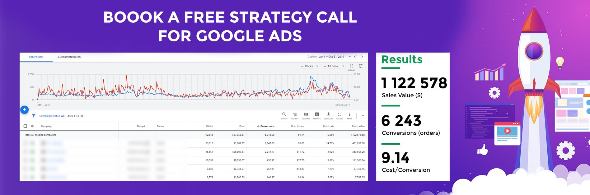 free trial google ads